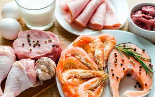 Белковая диета для похудения дюкана
