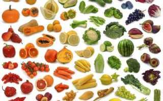 Калории в фруктах
