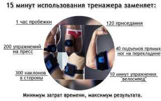 Пояс для похудения живота ab gymnic