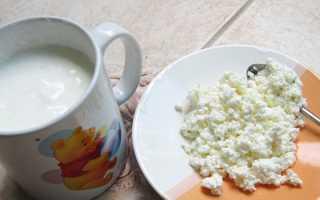 Кефирно творожная диета