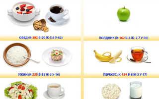 Диета на 1300 калорий в день меню