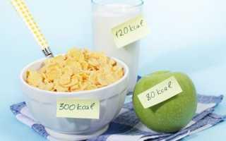 Диеты для похудения от светланы фус