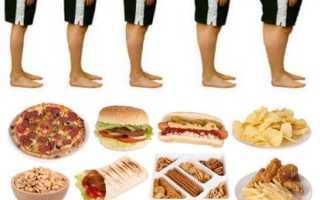 Правильное питание для подростка 14 лет
