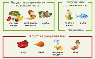 Правильное питание в пост