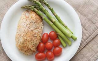 Куриная грудка калорийность