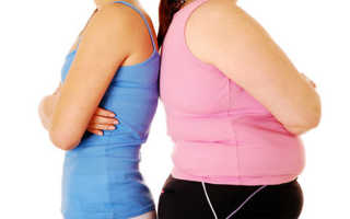 Расчет суточной нормы калорий для похудения