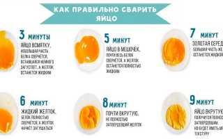 Калорийность 1 яйца вареного