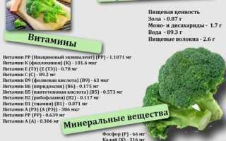 Брокколи диетические рецепты