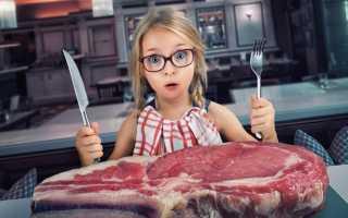 Жареное мясо калорийность