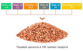 Каша гречневая калорийность на 100 грамм вареной