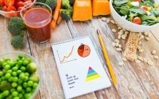 Сколько калорий нужно употреблять в день девушке