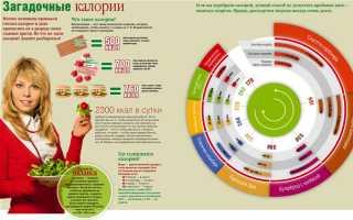 Сколько калорий в килокалории