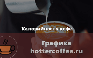 Сколько калорий в кофе с молоком
